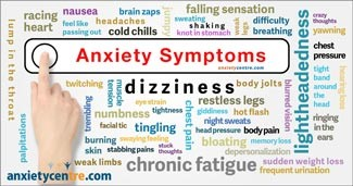 Symptoms of anxiety